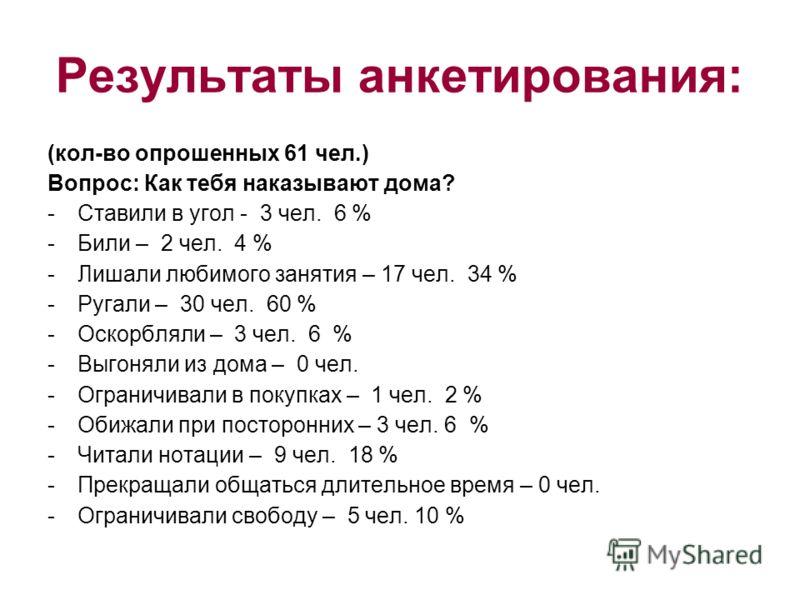 Результаты анкетирования: (кол-во опрошенных 61 чел.) Вопрос: Как тебя наказывают дома? -Ставили в угол - 3 чел. 6 % -Били – 2 чел. 4 % -Лишали любимого занятия – 17 чел. 34 % -Ругали – 30 чел. 60 % -Оскорбляли – 3 чел. 6 % -Выгоняли из дома – 0 чел.
