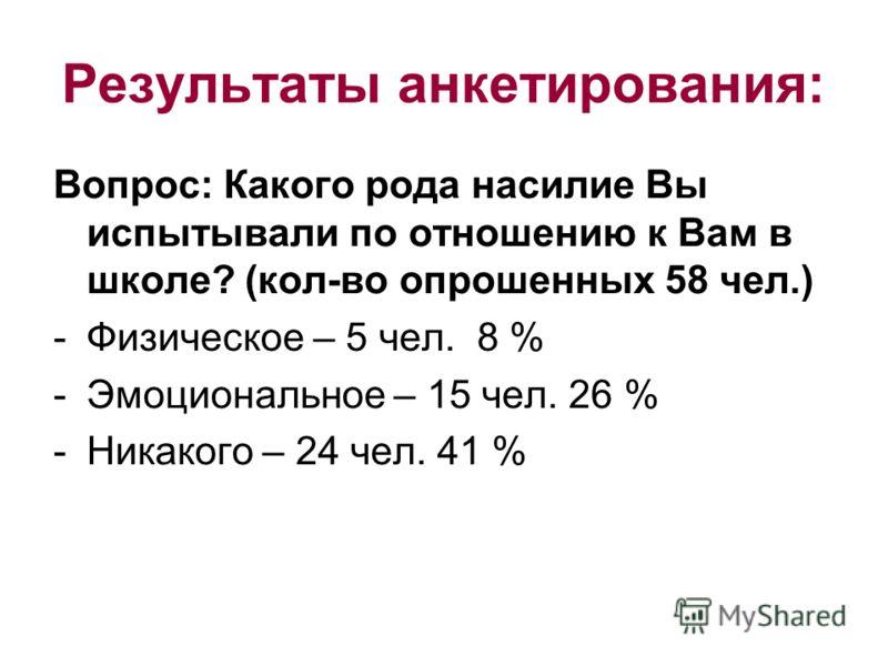 Результаты анкетирования: Вопрос: Какого рода насилие Вы испытывали по отношению к Вам в школе? (кол-во опрошенных 58 чел.) -Физическое – 5 чел. 8 % -Эмоциональное – 15 чел. 26 % -Никакого – 24 чел. 41 %