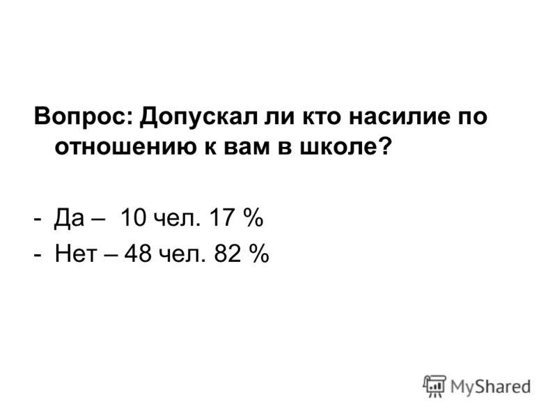 Вопрос: Допускал ли кто насилие по отношению к вам в школе? -Да – 10 чел. 17 % -Нет – 48 чел. 82 %