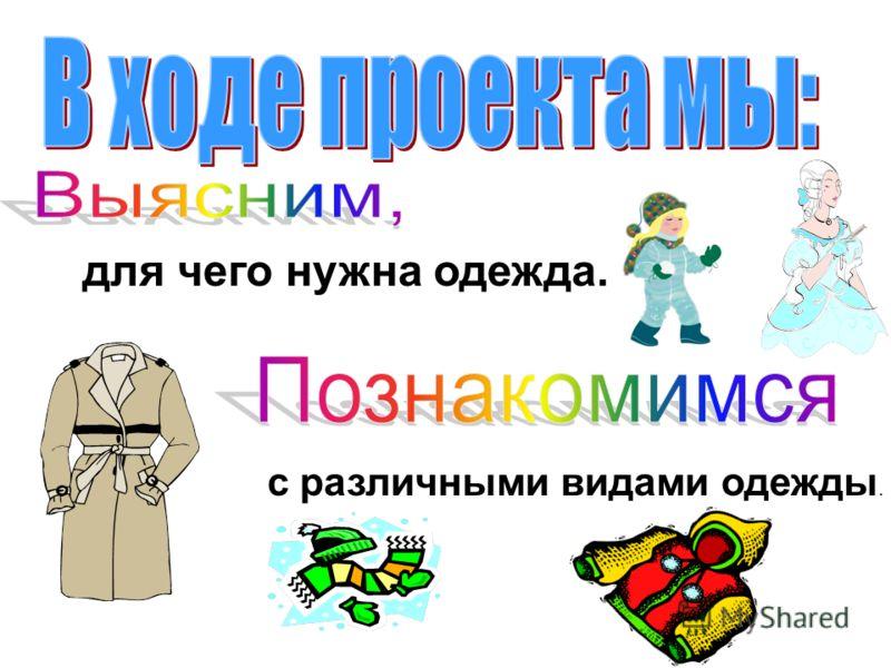 Тема проекта ( для учащихся 4 класса) Руководитель проекта Баранова В.В.