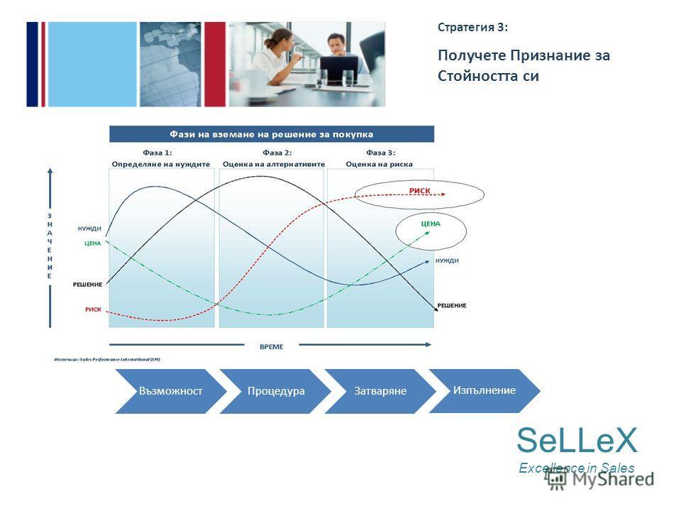 SeLLeX Excellence in Sales ВъзможностПроцедураЗатваряне Изпълнение Стратегия 3: Получете Признание за Стойността си