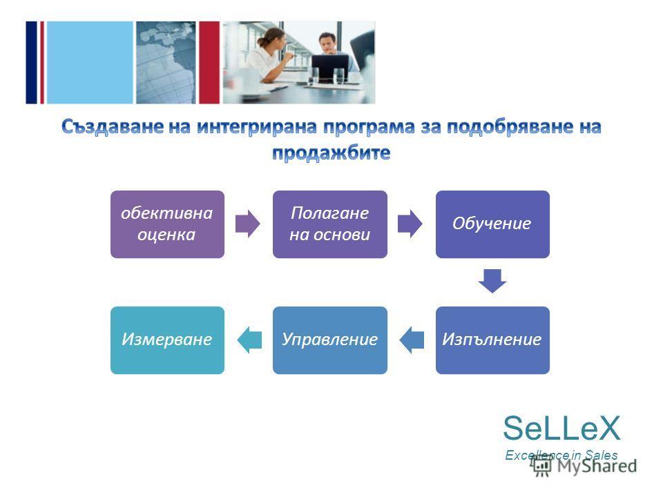 обективна оценка Полагане на основи ОбучениеИзпълнениеУправлениеИзмерване SeLLeX Excellence in Sales