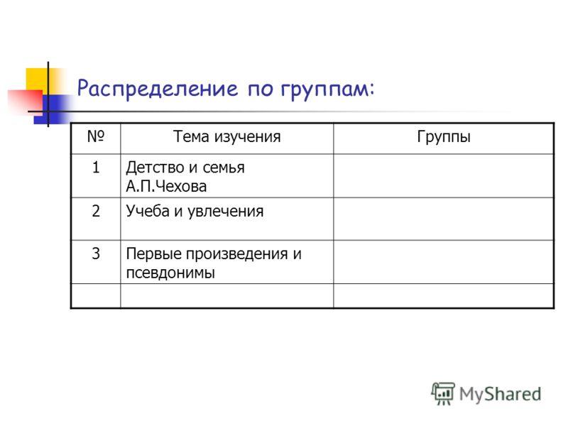 Распределение по группам: Тема изученияГруппы 1Детство и семья А.П.Чехова 2Учеба и увлечения 3Первые произведения и псевдонимы