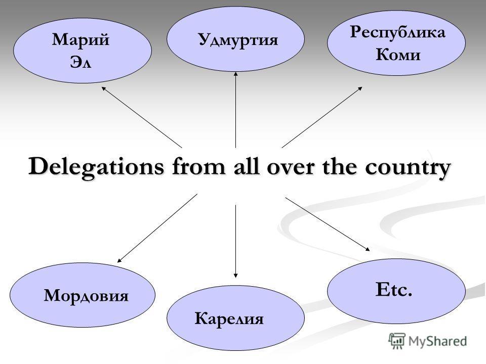 Delegations from all over the country Марий Эл Удмуртия Республика Коми Мордовия Карелия Etc.