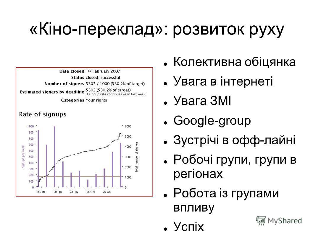 «Кіно-переклад»: розвиток руху Колективна обіцянка Увага в інтернеті Увага ЗМІ Google-group Зустрічі в офф-лайні Робочі групи, групи в регіонах Робота із групами впливу Успіх