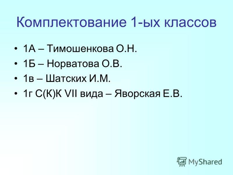 Комплектование 1-ых классов 1А – Тимошенкова О.Н. 1Б – Норватова О.В. 1в – Шатских И.М. 1г С(К)К VII вида – Яворская Е.В.