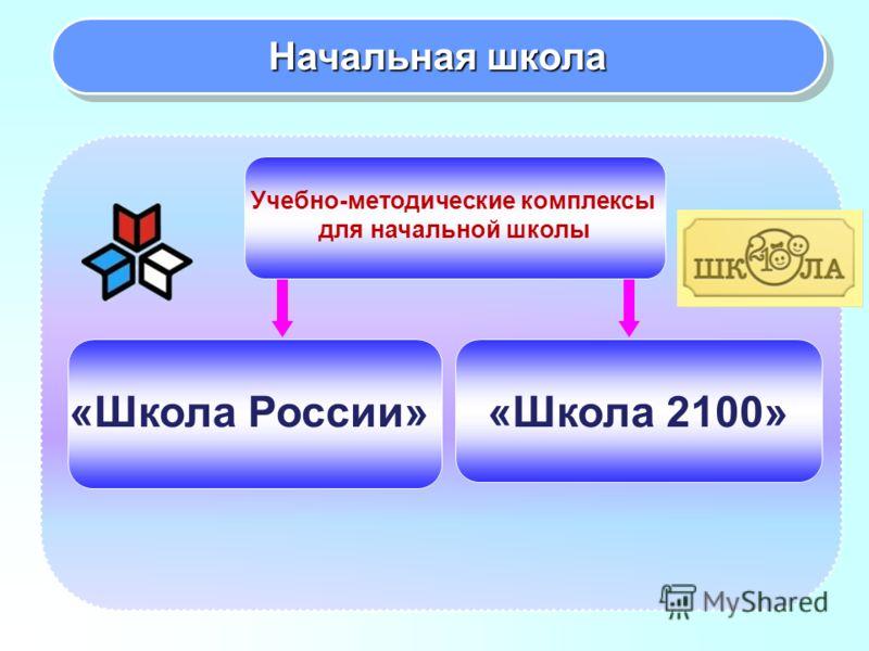 Начальная школа «Школа России» «Школа 2100» Учебно-методические комплексы для начальной школы