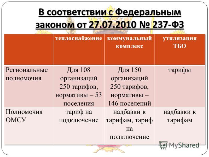 В соответствии с Федеральным законом от 27.07.2010 237- ФЗ