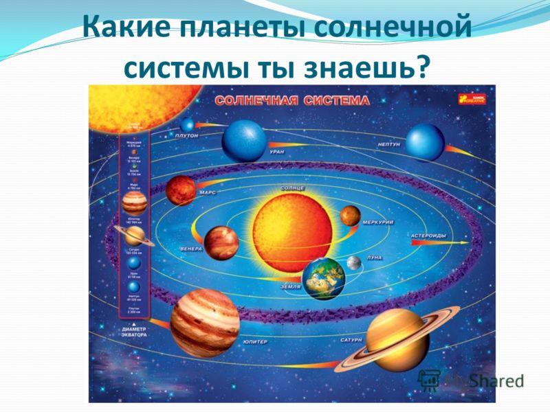 Какие планеты солнечной системы ты знаешь?