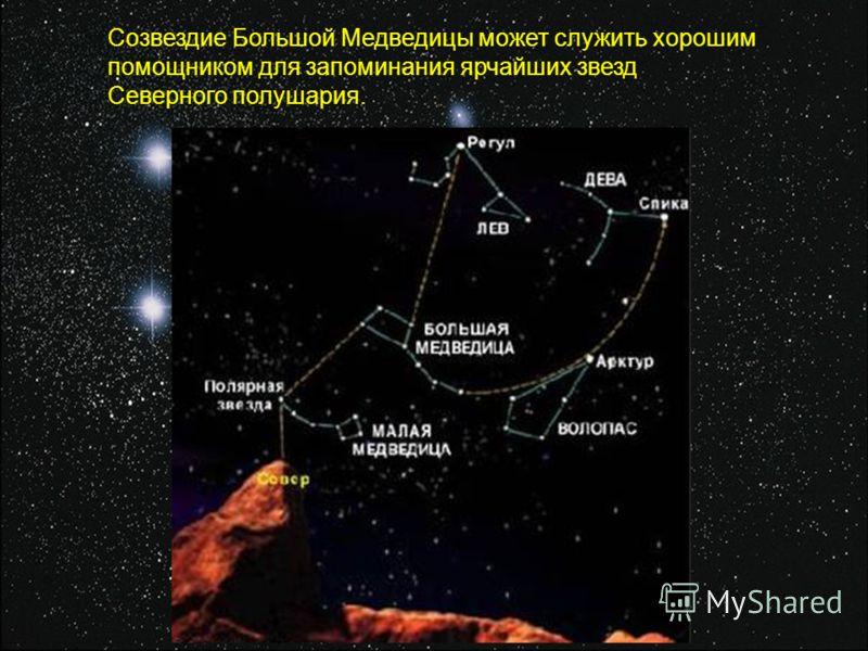 Созвездие Большой Медведицы может служить хорошим помощником для запоминания ярчайших звезд Северного полушария.