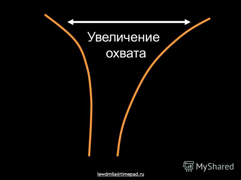 lewdmila@timepad.ru Увеличение охвата