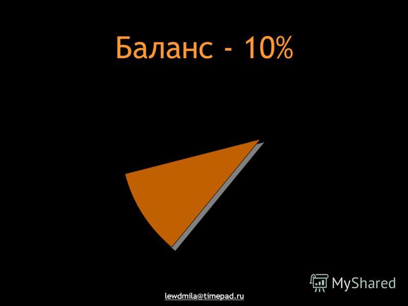 lewdmila@timepad.ru Баланс - 10%