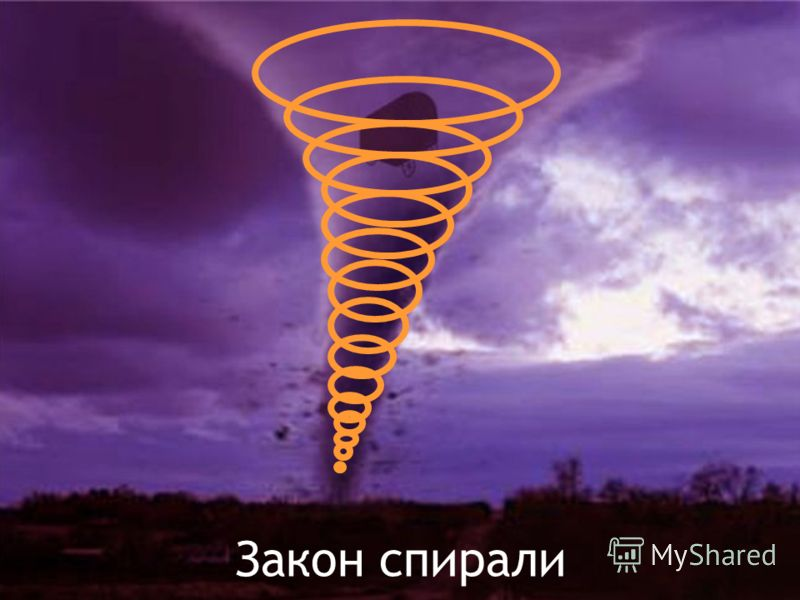 lewdmila@timepad.ru Закон спирали