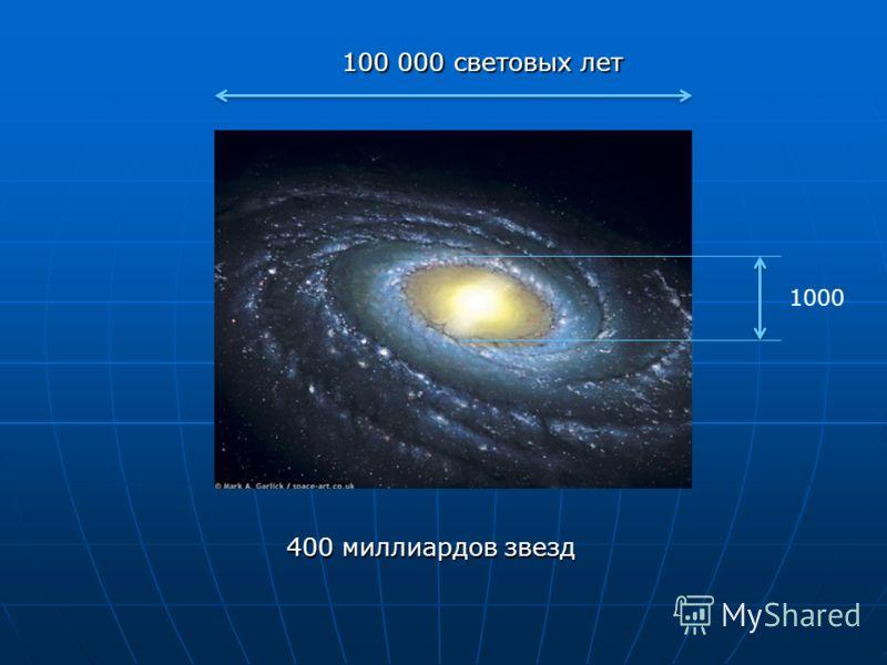 100 000 световых лет 400 миллиардов звезд 1000