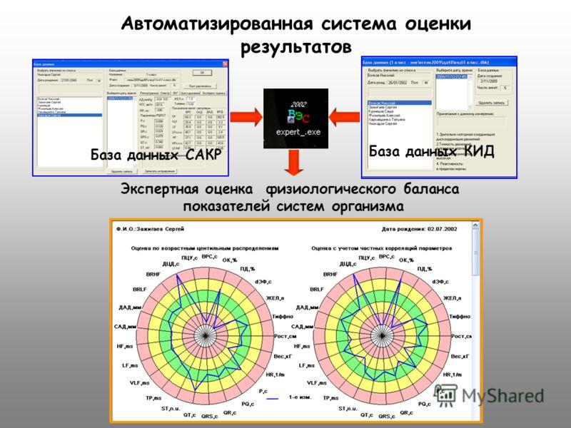 Автоматизированная система оценки результатов Экспертная оценка физиологического баланса показателей систем организма База данных САКР База данных КИД