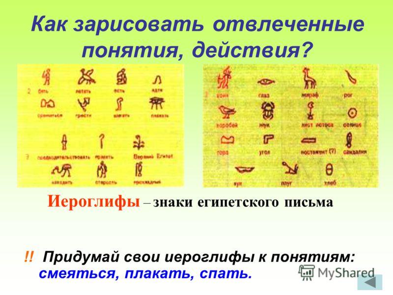Как зарисовать отвлеченные понятия, действия? !! Придумай свои иероглифы к понятиям: смеяться, плакать, спать. Иероглифы – знаки египетского письма