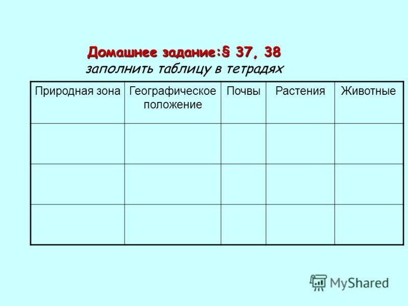 Домашнее задание:§ 37, 38 Домашнее задание:§ 37, 38 заполнить таблицу в тетрадях Природная зонаГеографическое положение ПочвыРастенияЖивотные