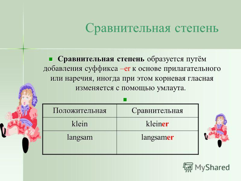 Сравнительная степень Сравнительная степень образуется путём добавления суффикса к основе прилагательного или наречия, иногда при этом корневая гласная изменяется с помощью умлаута. Сравнительная степень образуется путём добавления суффикса –er к осн