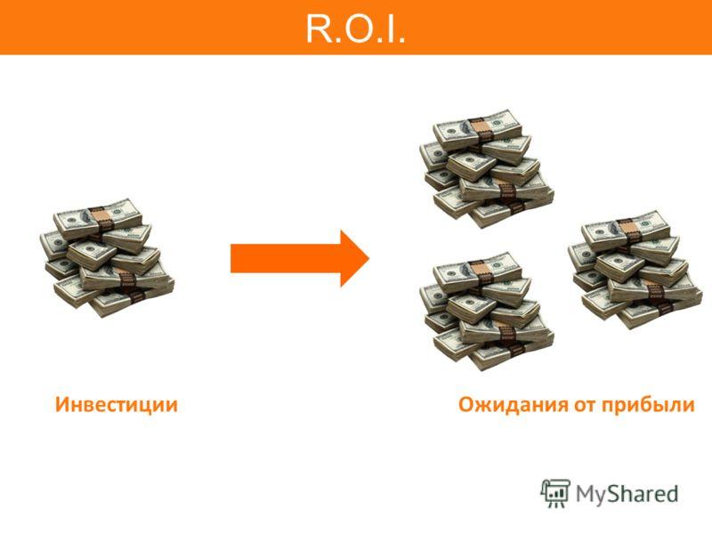 R.O.I. ИнвестицииОжидания от прибыли