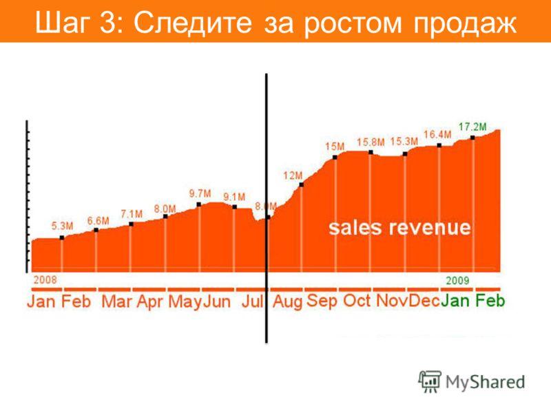 Шаг 3: Следите за ростом продаж