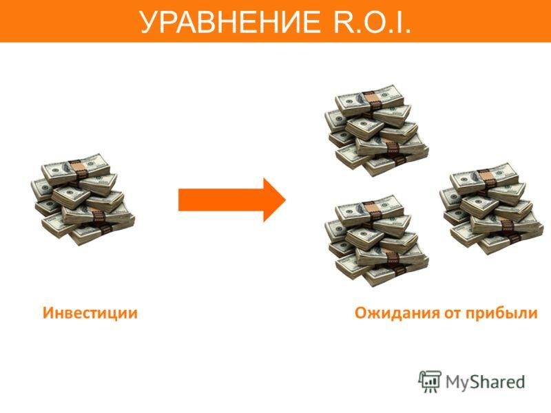 ИнвестицииОжидания от прибыли