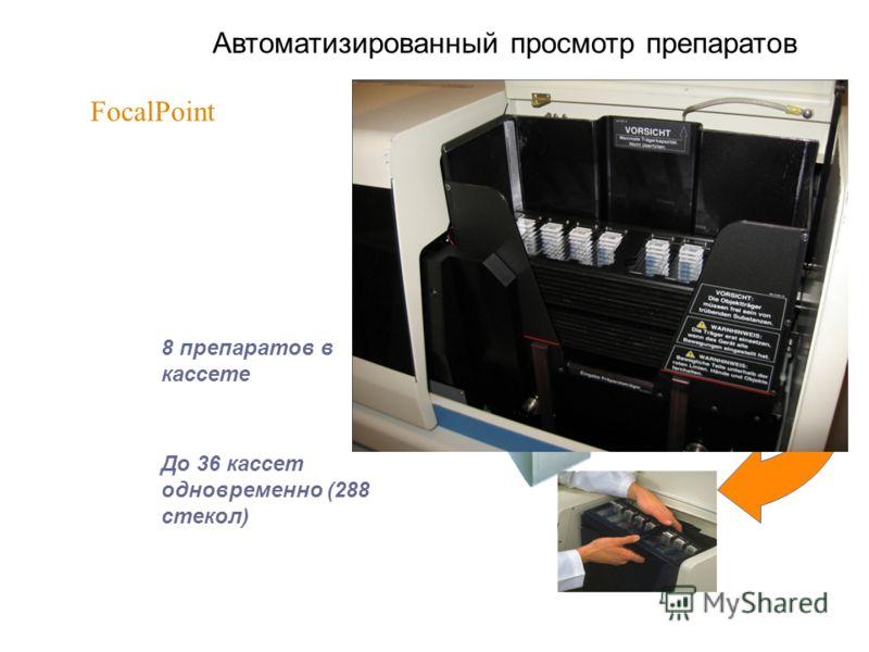 8 препаратов в кассете До 36 кассет одновременно (288 стекол) FocalPoint Автоматизированный просмотр препаратов