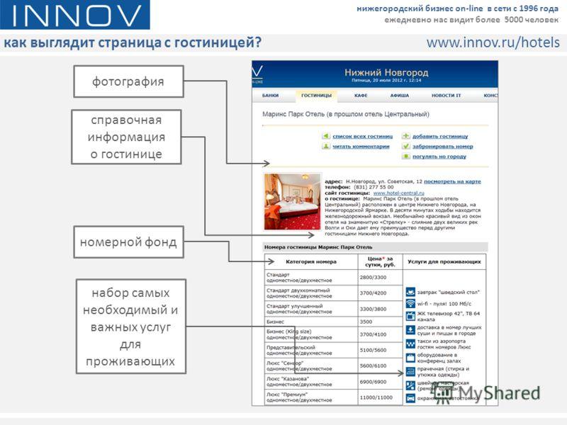 как выглядит страница с гостиницей? www.innov.ru/hotels нижегородский бизнес on-line в сети с 1996 года ежедневно нас видит более 5000 человек фотография справочная информация о гостинице номерной фонд набор самых необходимый и важных услуг для прожи