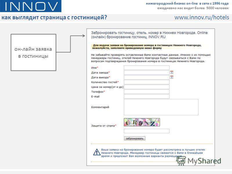 как выглядит страница с гостиницей? www.innov.ru/hotels нижегородский бизнес on-line в сети с 1996 года ежедневно нас видит более 5000 человек он-лайн заявка в гостиницы