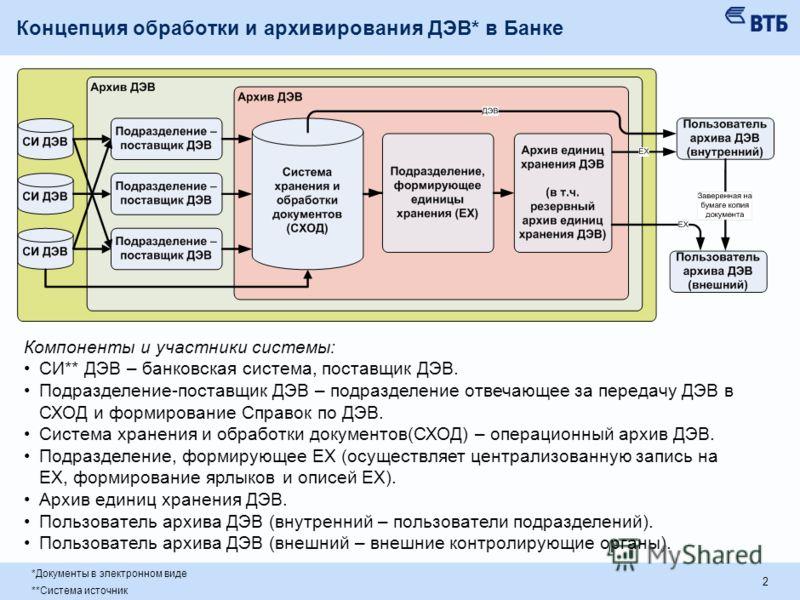 1 Указание ЦБ РФ от 25.11.2009 N 2346-У