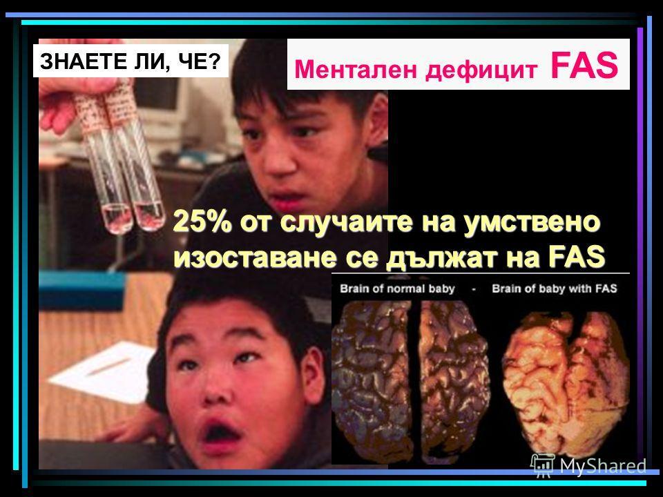 ЗНАЕТЕ ЛИ, ЧЕ? Ментален дефицит FAS 25% от случаите на умствено изоставане се дължат на FAS