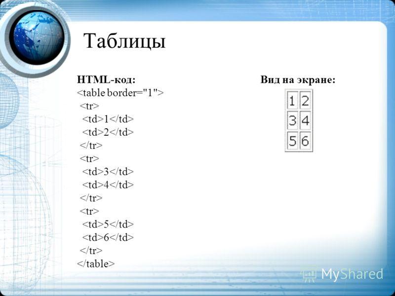 Таблицы HTML-код: 1 2 3 4 5 6 Вид на экране: