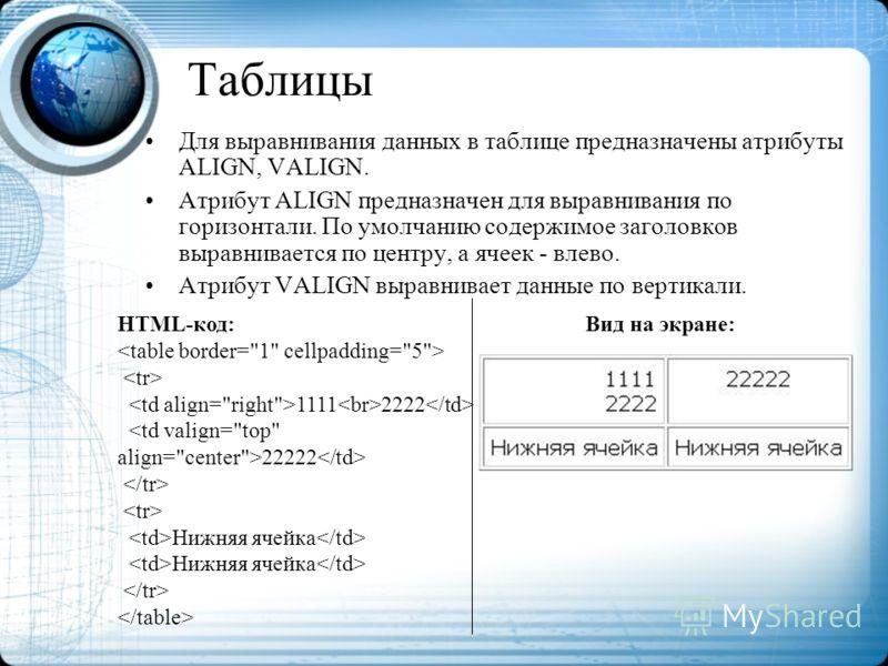 Таблицы Для выравнивания данных в таблице предназначены атрибуты ALIGN, VALIGN. Атрибут ALIGN предназначен для выравнивания по горизонтали. По умолчанию содержимое заголовков выравнивается по центру, а ячеек - влево. Атрибут VALIGN выравнивает данные