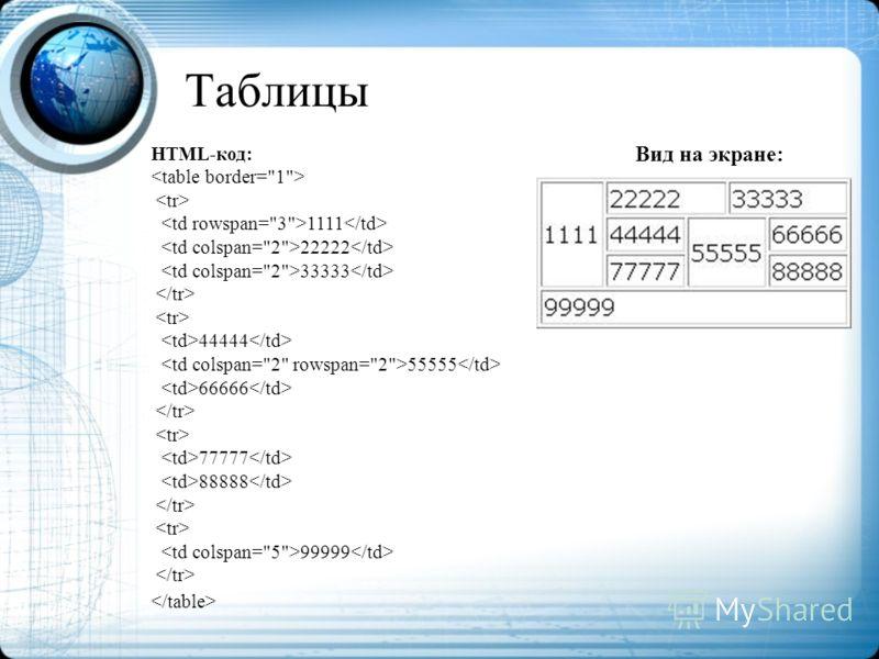 Таблицы HTML-код: 1111 22222 33333 44444 55555 66666 77777 88888 99999 Вид на экране: