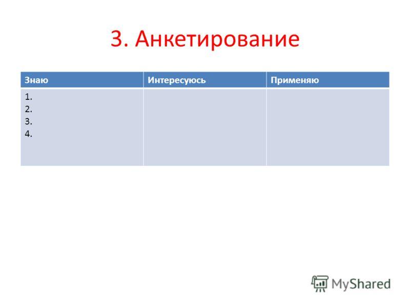 3. Анкетирование ЗнаюИнтересуюсьПрименяю 1. 2. 3. 4.