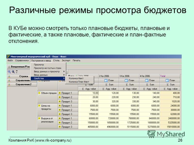 Компания РиК (www.rik-company.ru)26 Различные режимы просмотра бюджетов В КУБе можно смотреть только плановые бюджеты, плановые и фактические, а также плановые, фактические и план-фактные отклонения.