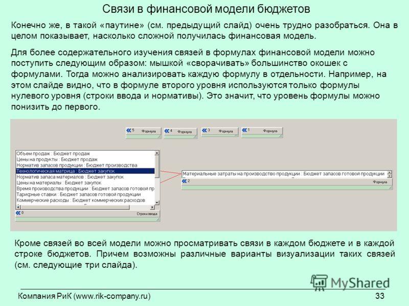 Компания РиК (www.rik-company.ru)33 Связи в финансовой модели бюджетов Конечно же, в такой «паутине» (см. предыдущий слайд) очень трудно разобраться. Она в целом показывает, насколько сложной получилась финансовая модель. Для более содержательного из