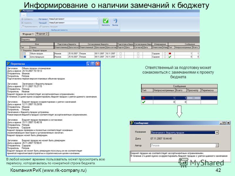 Компания РиК (www.rik-company.ru)42 Информирование о наличии замечаний к бюджету Ответственный за подготовку может ознакомиться с замечаниями к проекту бюджета В любой момент времени пользователь может просмотреть всю переписку, которая велась по кон