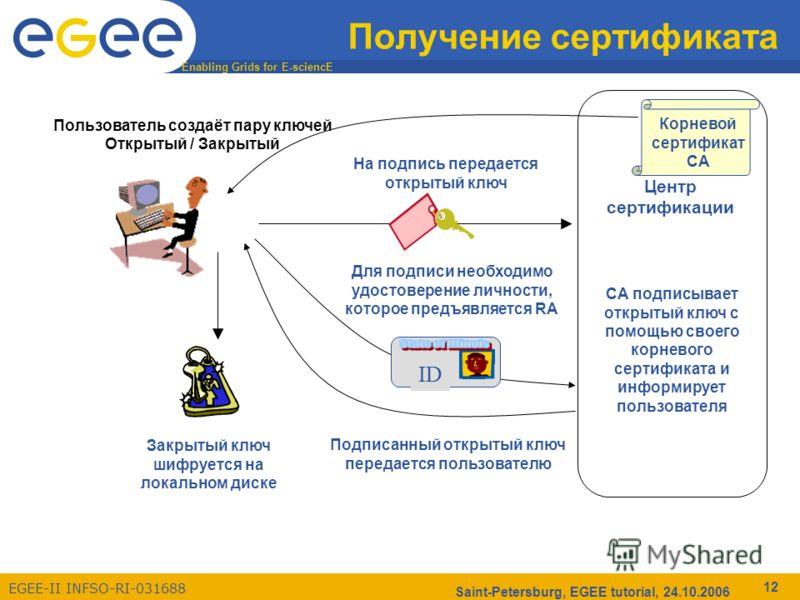 Enabling Grids for E-sciencE EGEE-II INFSO-RI-031688 Saint-Petersburg, EGEE tutorial, 24.10.2006 12 Получение сертификата Подписанный открытый ключ передается пользователю Закрытый ключ шифруется на локальном диске На подпись передается открытый ключ