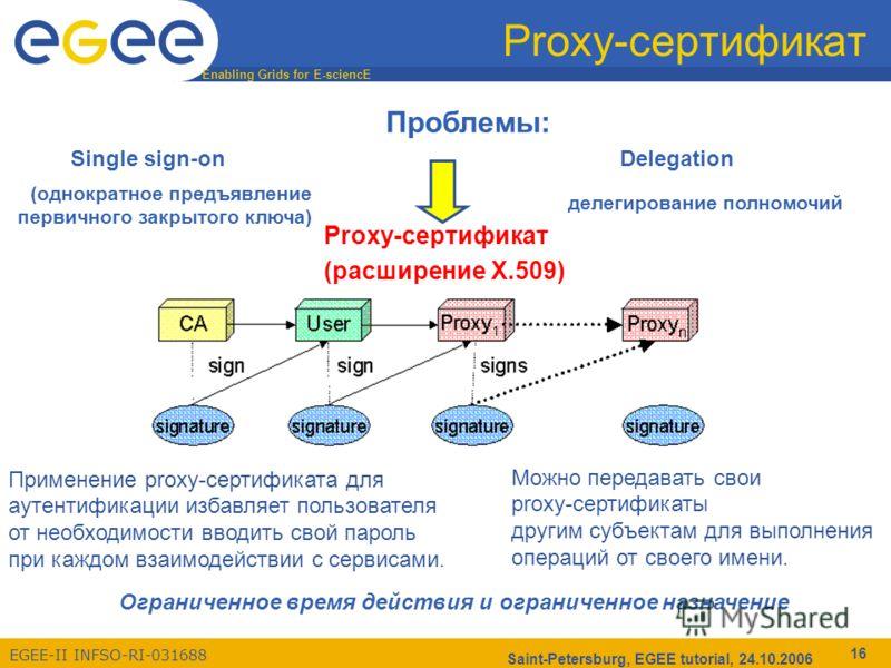 Enabling Grids for E-sciencE EGEE-II INFSO-RI-031688 Saint-Petersburg, EGEE tutorial, 24.10.2006 16 Proxy-сертификат Проблемы: Single sign-on Delegation (однократное предъявление первичного закрытого ключа) Proxy-сертификат (расширение X.509) Примене