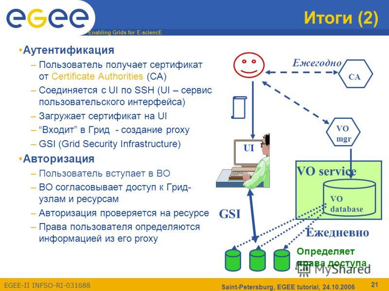 Enabling Grids for E-sciencE EGEE-II INFSO-RI-031688 Saint-Petersburg, EGEE tutorial, 24.10.2006 21 Итоги (2) Аутентификация –Пользователь получает сертификат от Certificate Authorities (CA) –Соединяется с UI по SSH (UI – сервис пользовательского инт