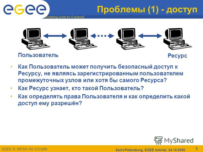 Enabling Grids for E-sciencE EGEE-II INFSO-RI-031688 Saint-Petersburg, EGEE tutorial, 24.10.2006 3 Проблемы (1) - доступ Как Пользователь может получить безопасный доступ к Ресурсу, не являясь зарегистрированным пользователем промежуточных узлов или