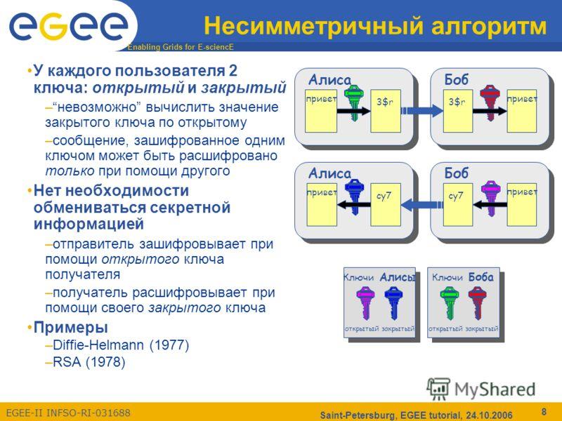 Enabling Grids for E-sciencE EGEE-II INFSO-RI-031688 Saint-Petersburg, EGEE tutorial, 24.10.2006 8 Несимметричный алгоритм У каждого пользователя 2 ключа: открытый и закрытый –невозможно вычислить значение закрытого ключа по открытому –сообщение, заш