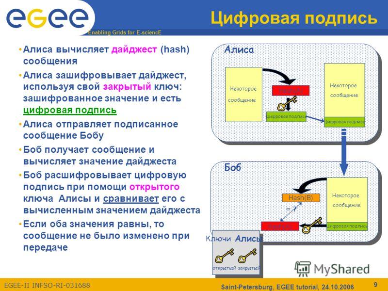 Enabling Grids for E-sciencE EGEE-II INFSO-RI-031688 Saint-Petersburg, EGEE tutorial, 24.10.2006 9 Цифровая подпись Алиса вычисляет дайджест (hash) сообщения Алиса зашифровывает дайджест, используя свой закрытый ключ: зашифрованное значение и есть ци