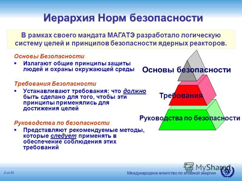 Международное агентство по атомной энергии 2 из 20 Руководства по безопасности Требования Основы безопасности В рамках своего мандата МАГАТЭ разработало логическую систему целей и принципов безопасности ядерных реакторов. Иерархия Норм безопасности О