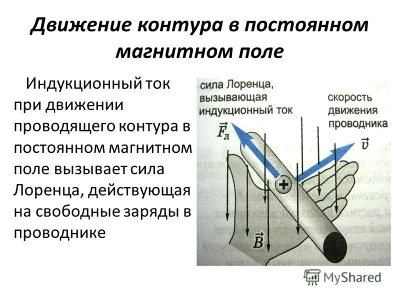 Движение контура в постоянном магнитном поле Индукционный ток при движении проводящего контура в постоянном магнитном поле вызывает сила Лоренца, действующая на свободные заряды в проводнике