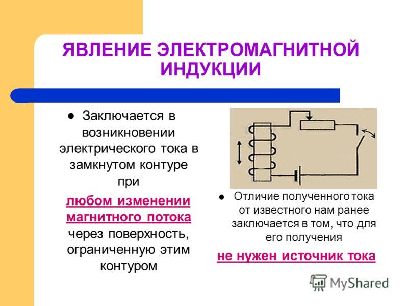 ЯВЛЕНИЕ ЭЛЕКТРОМАГНИТНОЙ ИНДУКЦИИ Заключается в возникновении электрического тока в замкнутом контуре при любом изменении магнитного потока через поверхность, ограниченную этим контуром Отличие полученного тока от известного нам ранее заключается в т
