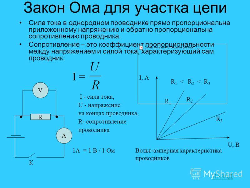 Закон Ома для участка цепи Сила тока в однородном проводнике прямо пропорциональна приложенному напряжению и обратно пропорциональна сопротивлению проводника. Сопротивление – это коэффициент пропорциональности между напряжением и силой тока, характер