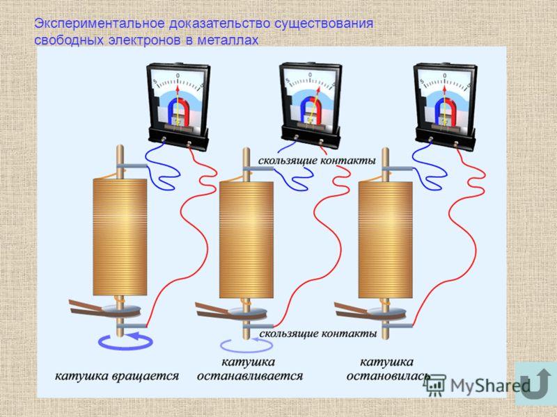 Экспериментальное доказательство существования свободных электронов в металлах