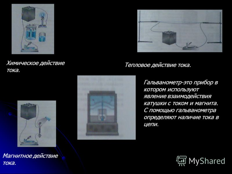 Тепловое действие тока. Химическое действие тока. Магнитное действие тока. Гальванометр-это прибор в котором используют явление взаимодействия катушки с током и магнита. С помощью гальванометра определяют наличие тока в цепи.