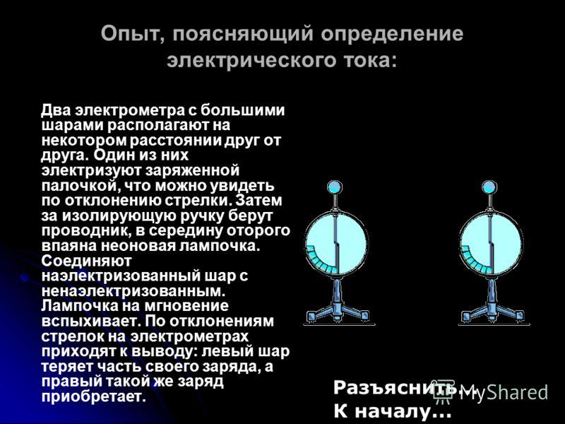 Опыт, поясняющий определение электрического тока: Два электрометра с большими шарами располагают на некотором расстоянии друг от друга. Один из них электризуют заряженной палочкой, что можно увидеть по отклонению стрелки. Затем за изолирующую ручку б